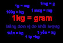 1kg bằng bao nhiêu g