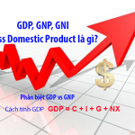 gdp gross domestic product là gì