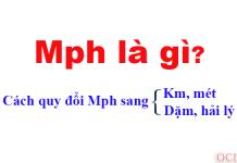 mph là gì